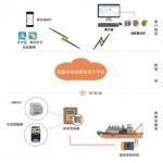 安科瑞厂家AcrelCloud-9000船舶岸电计费系统仪表