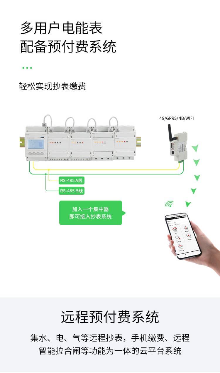 安科瑞ADF400L多用户电能表_03